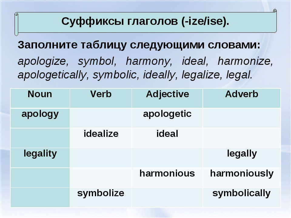 Заполните таблицу следующими словами: apologize, symbol, harmony, ideal, harm...