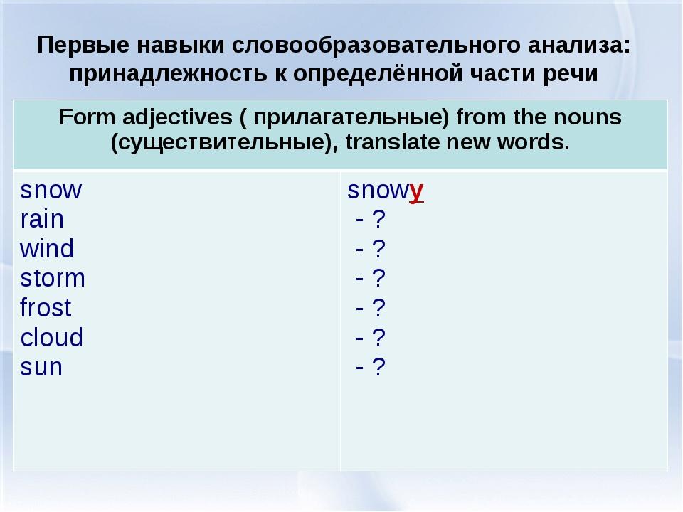 Первые навыки словообразовательного анализа: принадлежность к определённой ча...