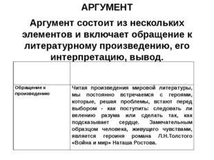 АРГУМЕНТ Аргумент состоит из нескольких элементов и включает обращение к лите
