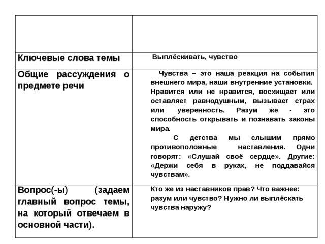 Элементы вступления (элементы вступления располагаются последовательно друг з...