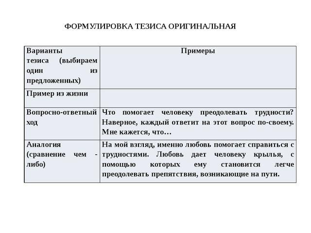 ФОРМУЛИРОВКА ТЕЗИСА ОРИГИНАЛЬНАЯ Варианты тезиса (выбираем один из предложенн...