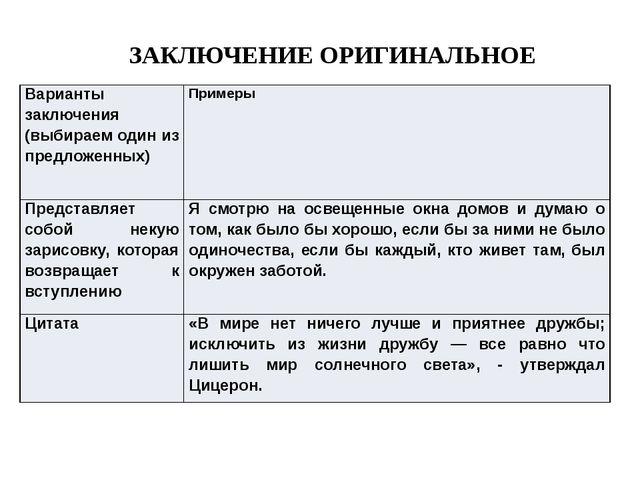 ЗАКЛЮЧЕНИЕ ОРИГИНАЛЬНОЕ Варианты заключения (выбираем один из предложенных) П...