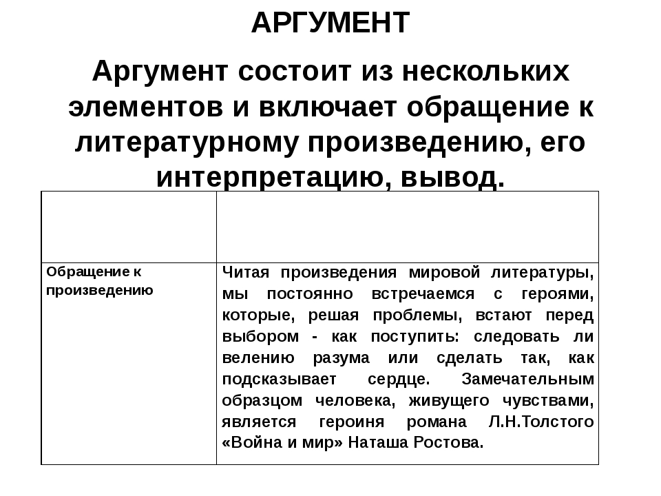 АРГУМЕНТ Аргумент состоит из нескольких элементов и включает обращение к лите...