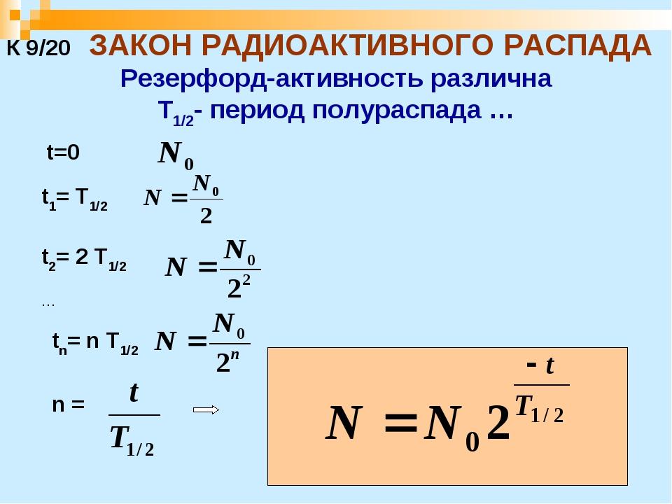 К 9/20 ЗАКОН РАДИОАКТИВНОГО РАСПАДА Резерфорд-активность различна T1/2- перио...