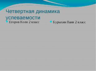 Четвертная динамика успеваемости Егоров Коля 2 класс Бурыхин Ваня 2 класс