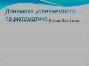 Динамика успеваемости по математике Егоров Коля 2 класс Бурыхин Ваня 2 класс