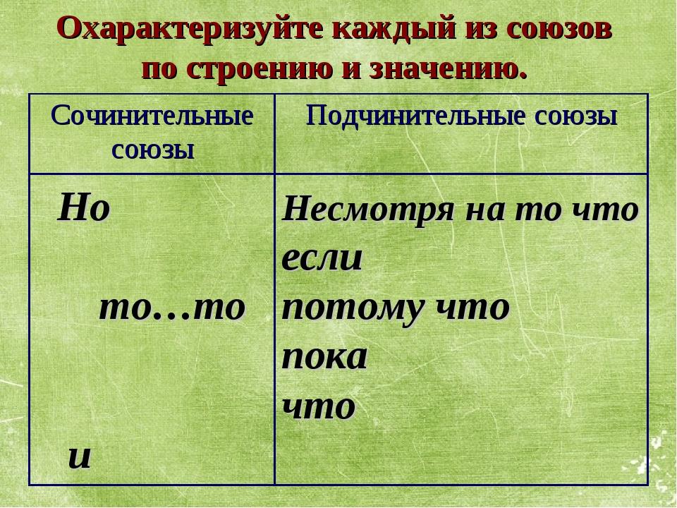Охарактеризуйте каждый из союзов по строению и значению. Но то…то и зато как…...