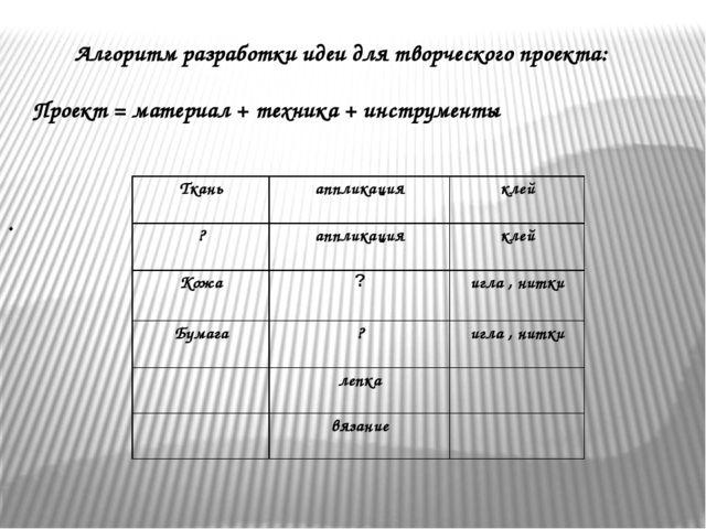 Алгоритм разработки идеи для творческого проекта: Проект = материал + техник...