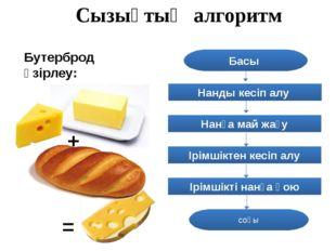 Сызықтық алгоритм Бутерброд әзірлеу: + = соңы Нанды кесіп алу Ірімшіктен кесі