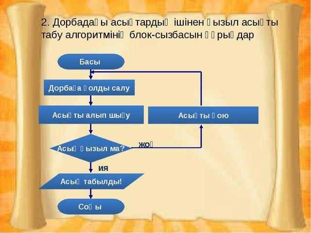 «Сенемін, сенбеймін» стратегиясы Тұжырымдар «+» -сенемін, «-» сенбеймін 1. Ал...