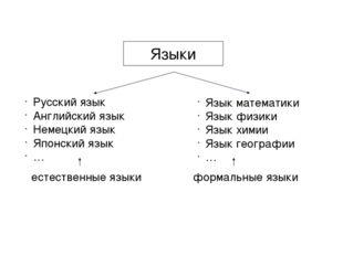 Языки Русский язык Английский язык Немецкий язык Японский язык … Язык математ