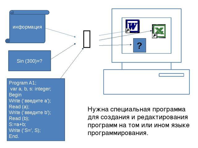  Program A1; var a, b, s: integer; Begin Write ('введите а'); Read (a); Writ...