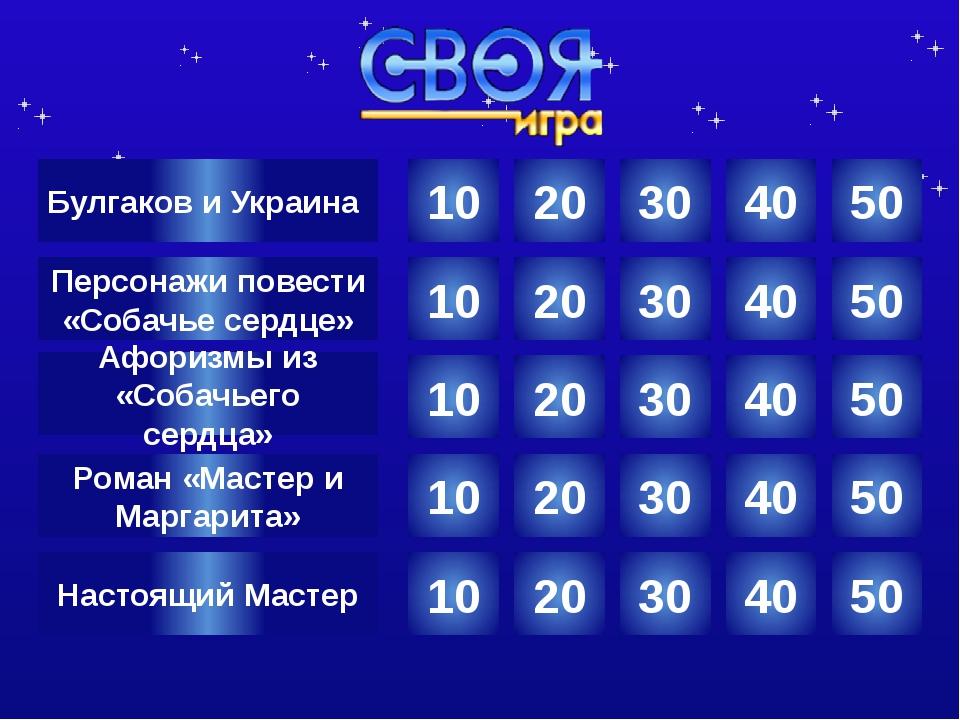 Категория 2 Шарик+ Клим Чугункин = ? 10 Категория Ваш вопрос Ответ