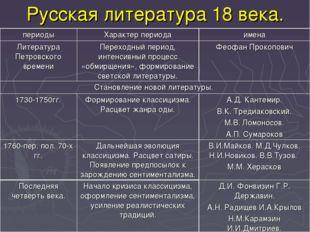 Русская литература 18 века. периодыХарактер периодаимена Литература Петровс