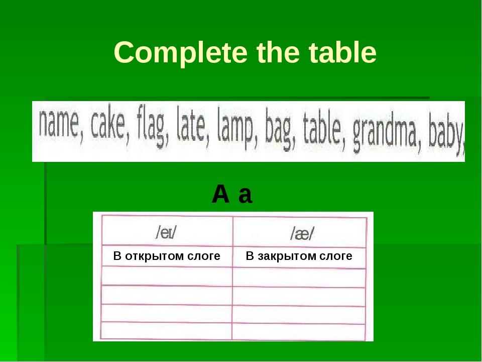 Complete the table В открытом слоге В закрытом слоге A a