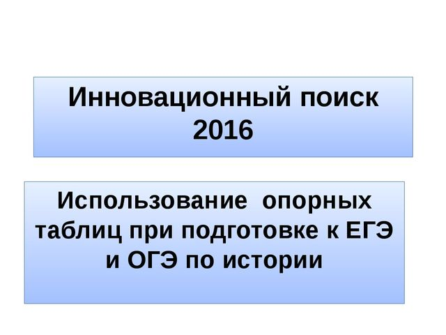 Инновационный поиск 2016 Использование опорных таблиц при подготовке к ЕГЭ и...