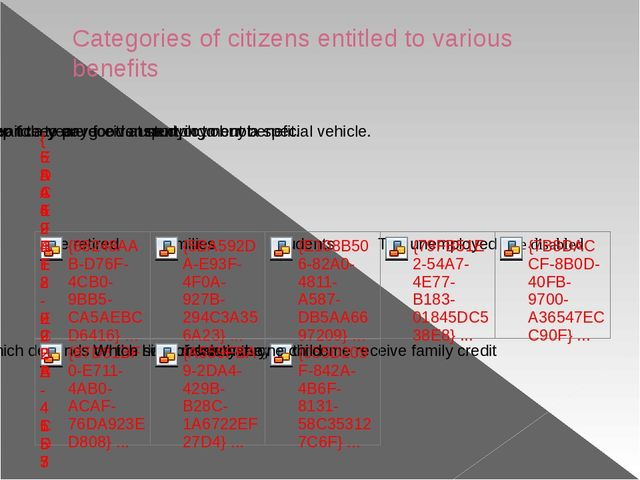 Categories of citizens entitled to various benefits