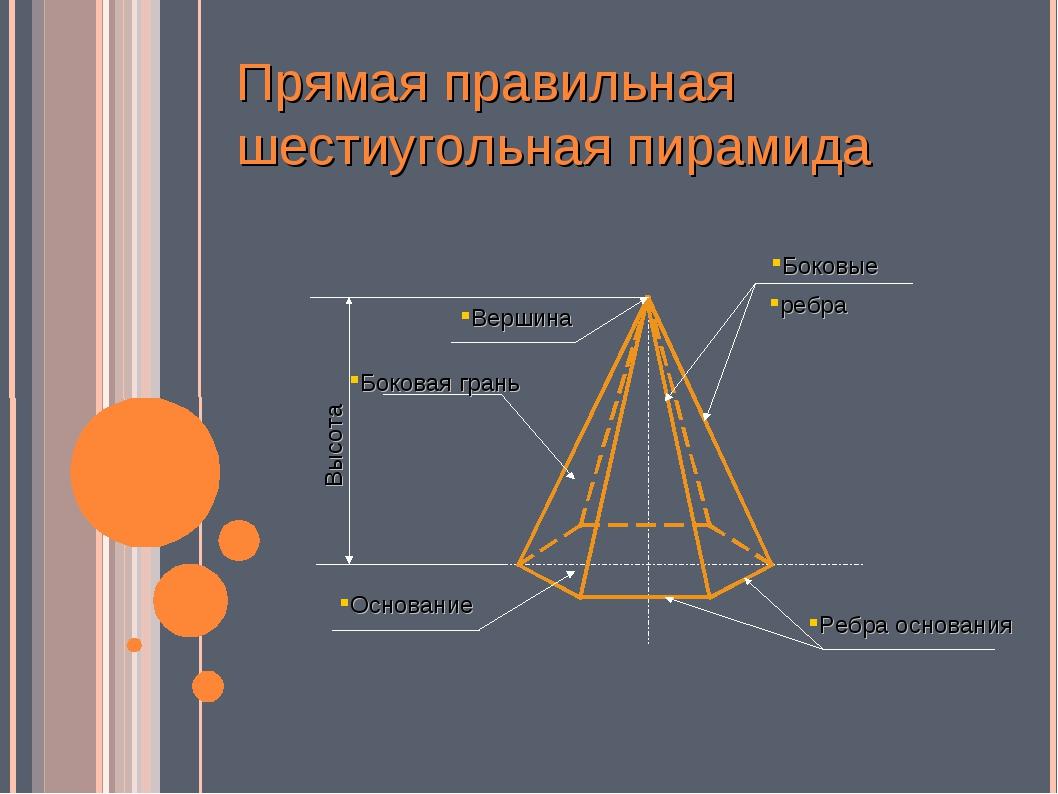 Прямая правильная шестиугольная пирамида Боковые ребра Вершина Боковая грань...