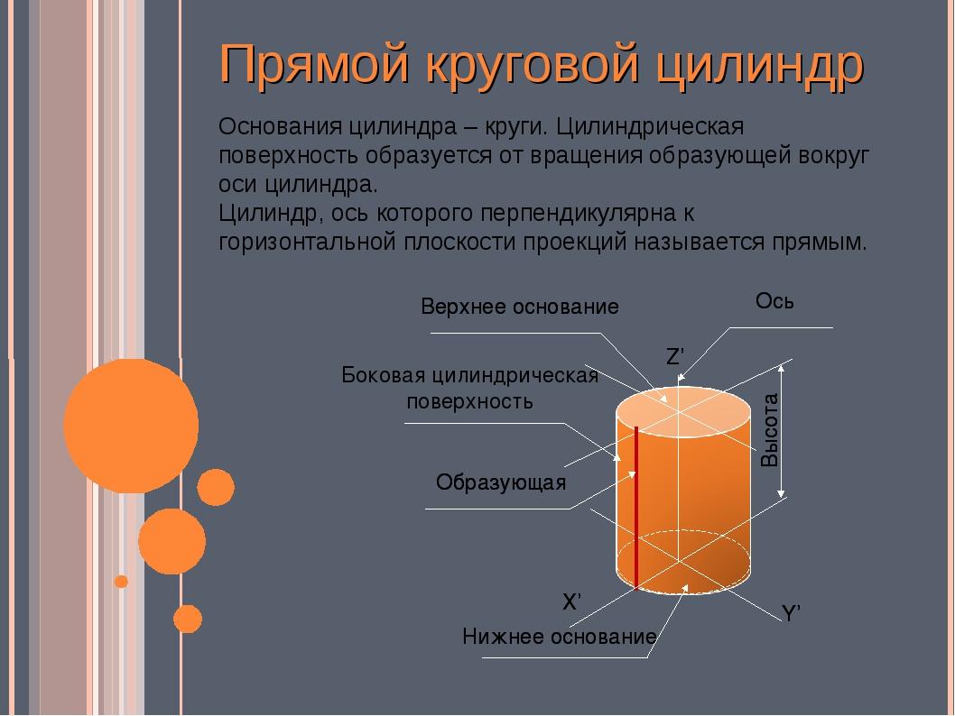 Основания цилиндра – круги. Цилиндрическая поверхность образуется от вращения...