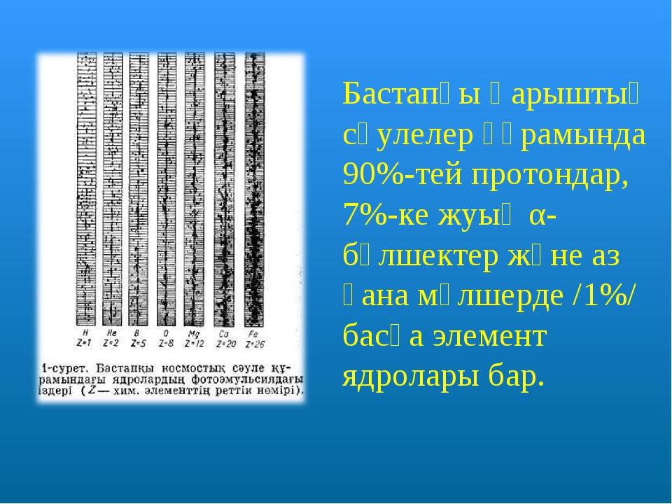Бастапқы Ғарыштық сәулелер құрамында 90%-тей протондар, 7%-ке жуық α-бөлшекте...
