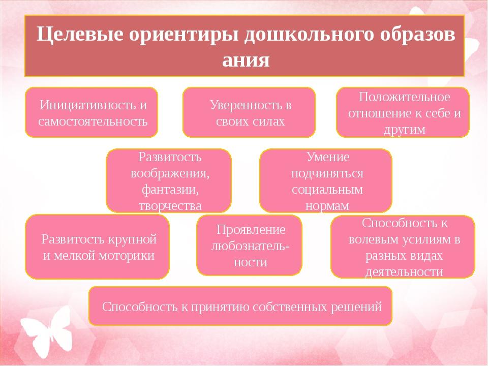 Целевые ориентиры дошкольного образования Инициативность и самостоятельность...