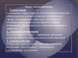 Этапы самовоспитания: Самопознание (самооценки, направленности, области пед.д