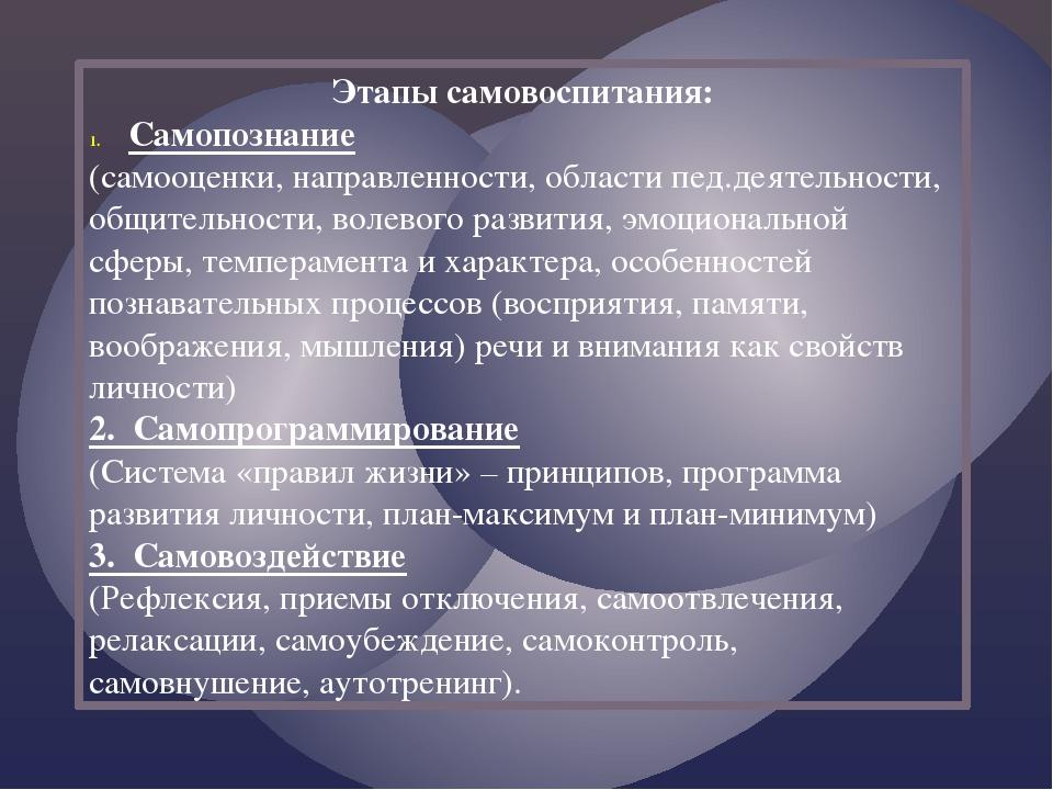 Этапы самовоспитания: Самопознание (самооценки, направленности, области пед.д...