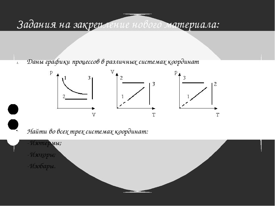 Задания на закрепление нового материала: Даны графики процессов в различных...