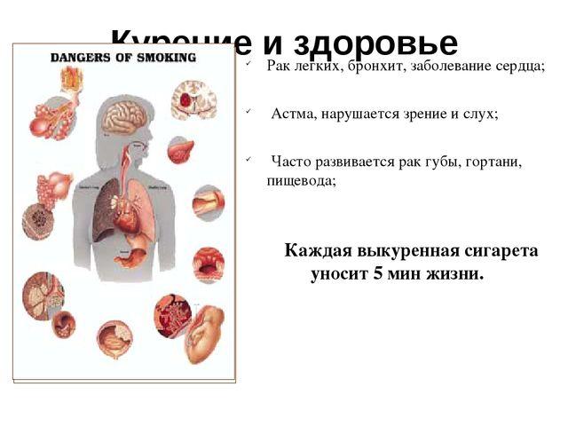 Курение и здоровье Рак легких, бронхит, заболевание сердца; Астма, нарушается...