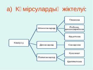 а) Көмірсулардың жіктелуі: