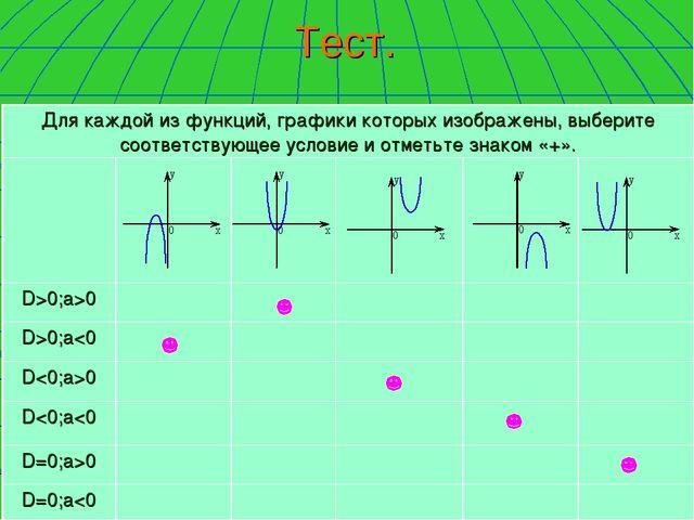 Тест.