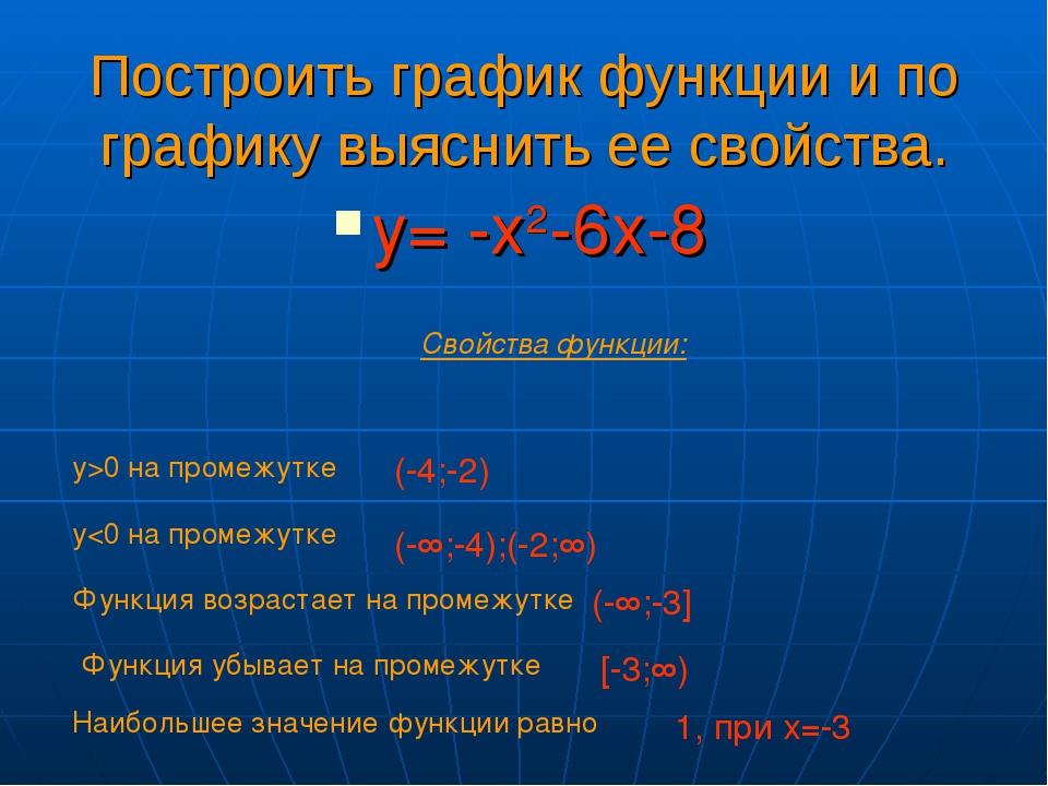 Построить график функции и по графику выяснить ее свойства. у= -х2-6х-8 Свойс...