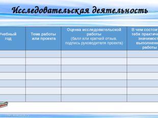Исследовательская деятельность Учебный год Тема работы или проекта Оценка исс