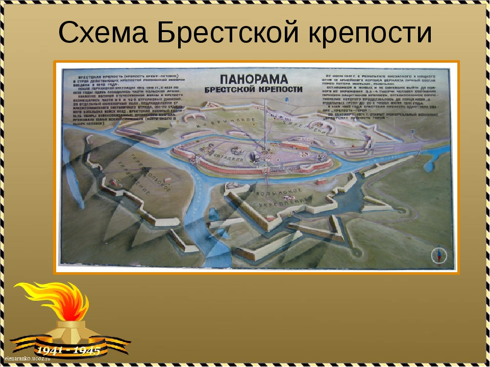 Схема Брестской крепости
