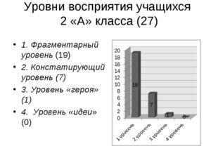 Уровни восприятия учащихся 2 «А» класса (27) 1. Фрагментарный уровень (19) 2.
