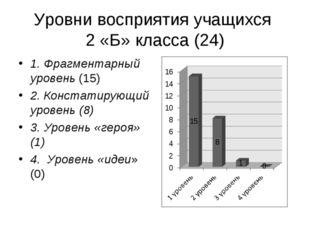 Уровни восприятия учащихся 2 «Б» класса (24) 1. Фрагментарный уровень (15) 2.