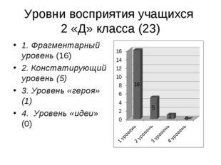 Уровни восприятия учащихся 2 «Д» класса (23) 1. Фрагментарный уровень (16) 2.
