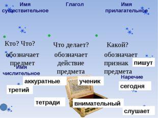 ученик внимательный слушает третий тетради аккуратные сегодня Имя существител