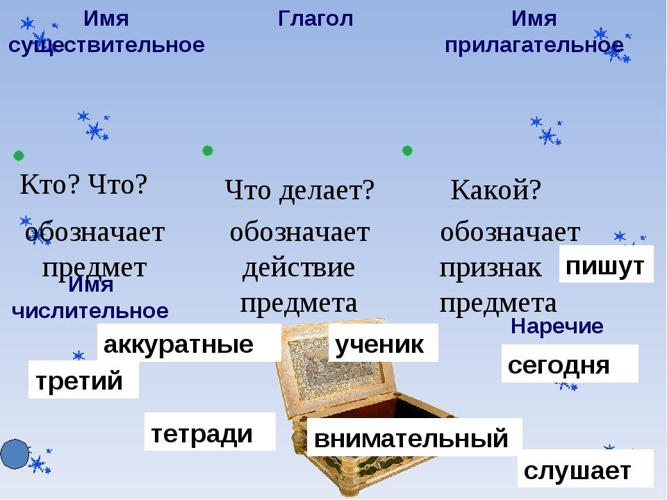 ученик внимательный слушает третий тетради аккуратные сегодня Имя существител...