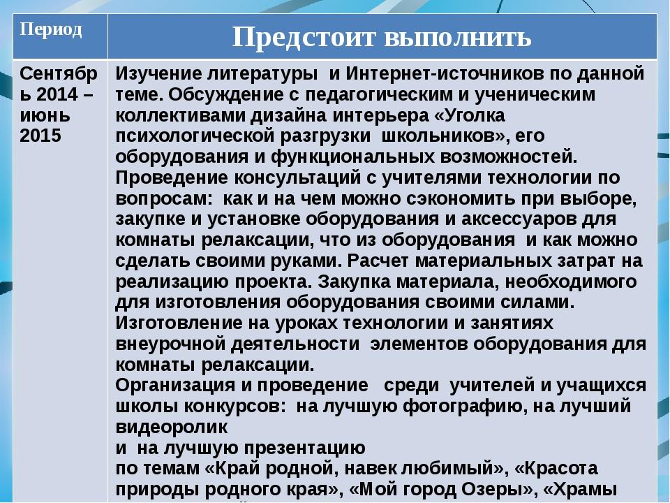 Период Предстоит выполнить Сентябрь 2014 – июнь 2015 Изучение литературы и Ин...