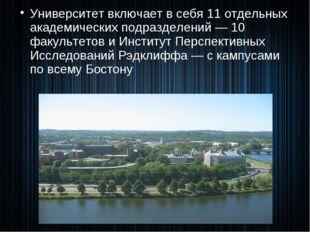 Университет включает в себя 11 отдельных академических подразделений — 10 фак