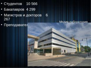 Студентов10 566 Бакалавров4 299 Магистров и докторов6 267 Преподавателей1