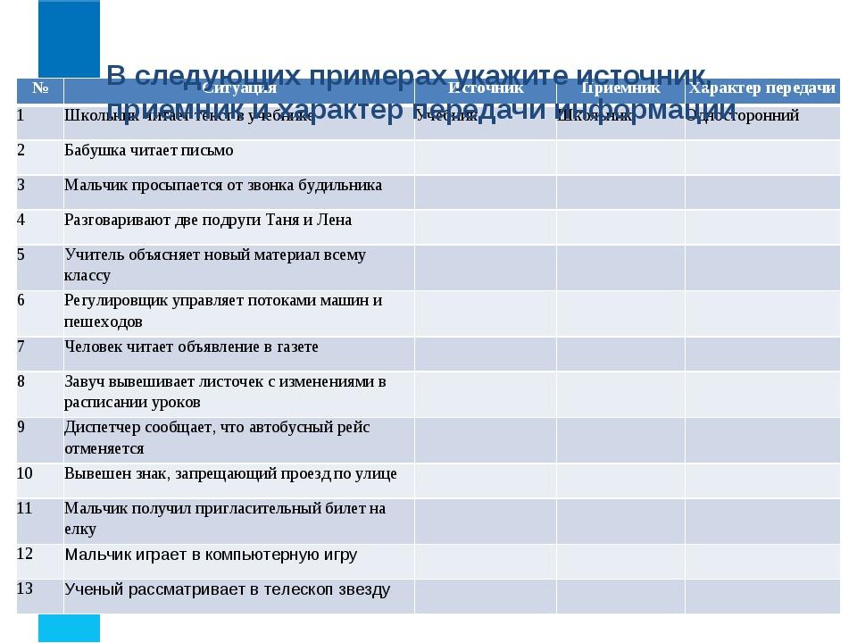 В следующих примерах укажите источник, приемник и характер передачи информац...