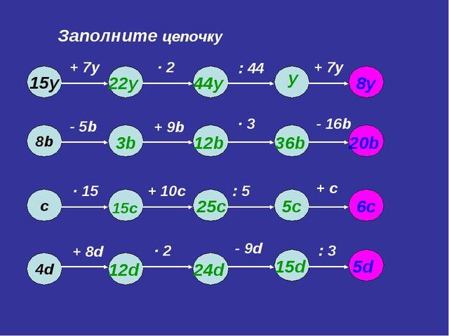 Заполните цепочку 22у 44у у 3b 12b 36b 20b 15c 25c 5c 6c 12d 24d 15d 5d 8у