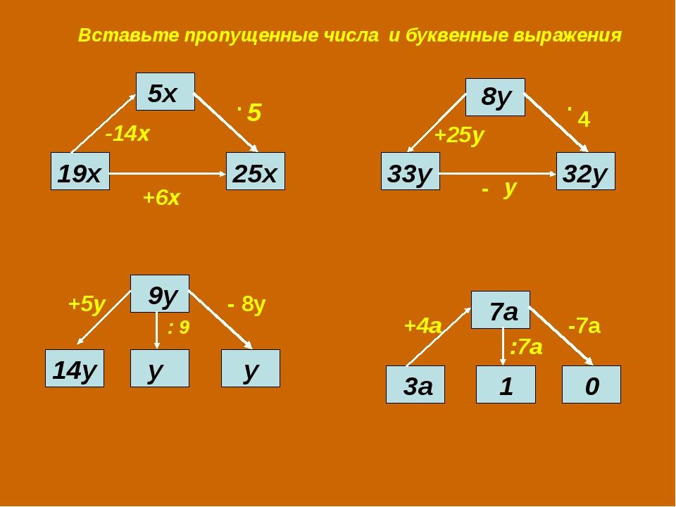 Вставьте пропущенные числа и буквенные выражения 19х +6х -14х ∙ 25х ∙ 3а -7а...