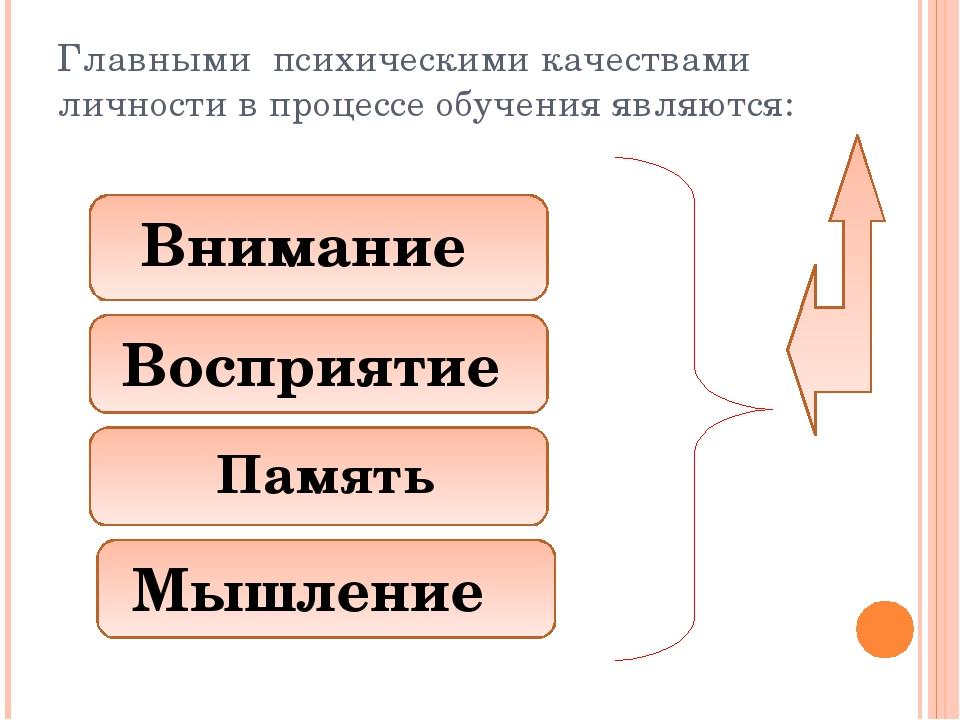Главными психическими качествами личности в процессе обучения являются: Внима...