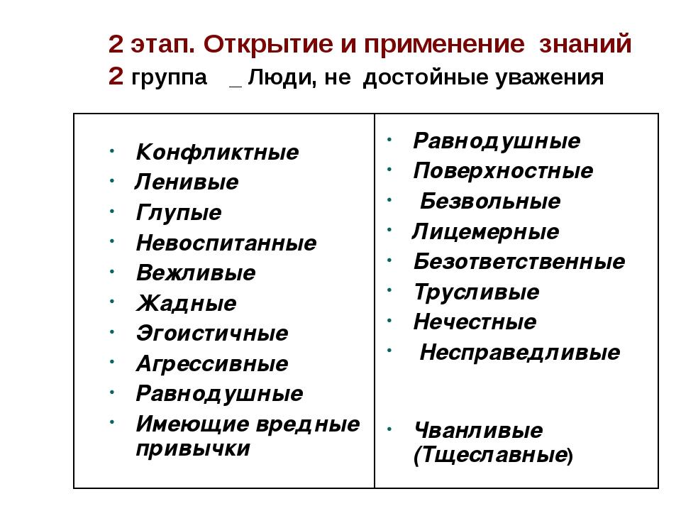 2 этап. Открытие и применение знаний 2 группа _ Люди, не достойные уважения К...