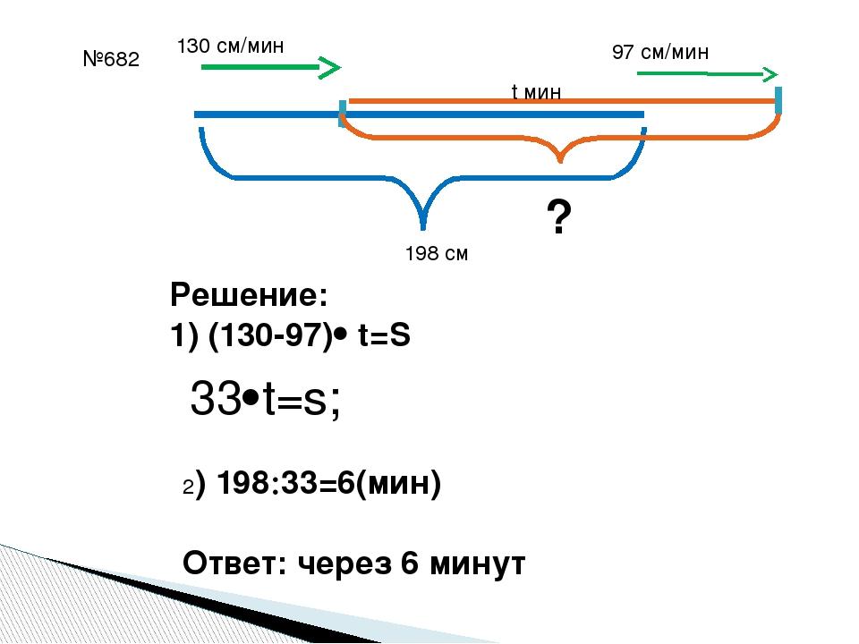 №682 198 см 130 см/мин 97 см/мин t мин ? Решение: 1) (130-97) t=S 33t=s; 2)...