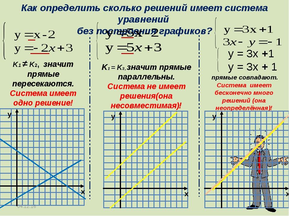 Урок математики 7 класс решение уравнений
