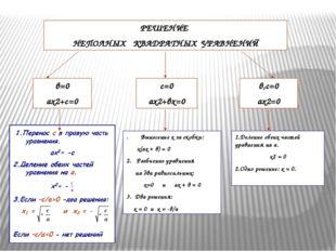РЕШЕНИЕ НЕПОЛНЫХ КВАДРАТНЫХ УРАВНЕНИЙ в=0 ах2+с=0 с=0 ах2+вх=0 в,с=0 ах2=0 Вы